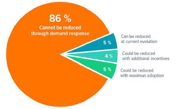 Source-Home-Demand_response-Graphic