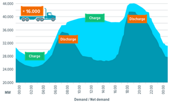 Source-Home-Energy_storage-Graphic