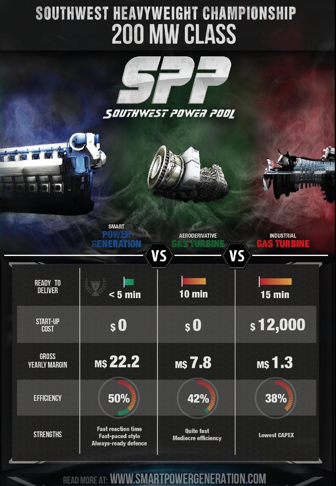 SPP_infographic