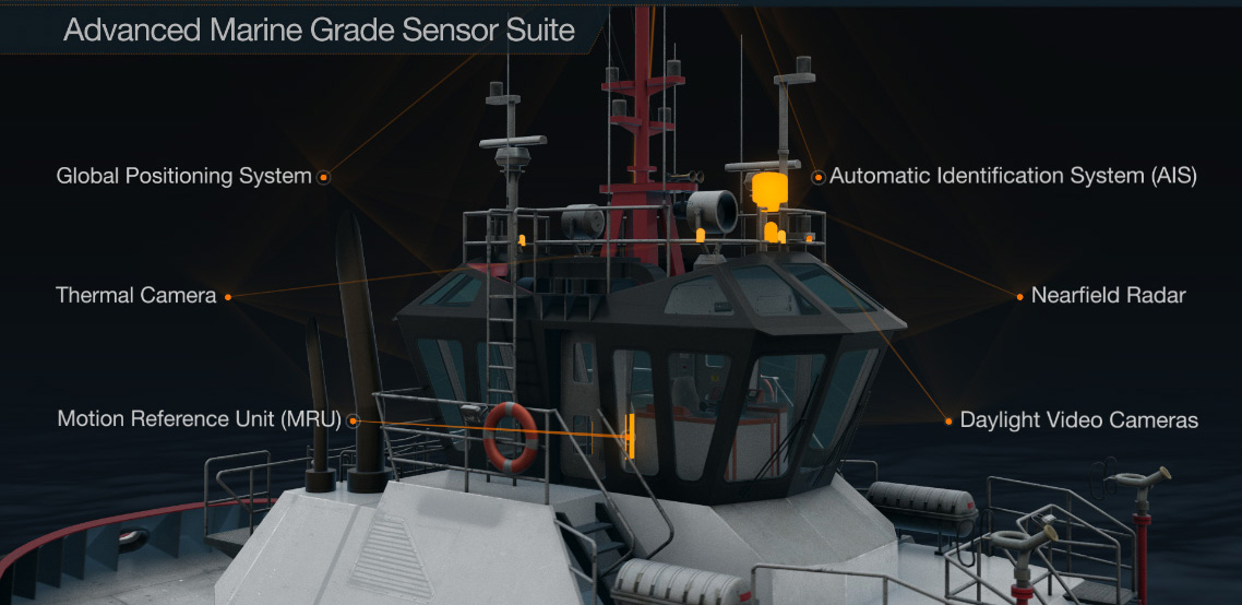 advanced marine grade sensor suite
