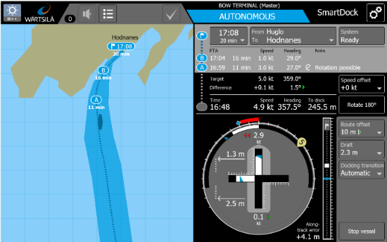 Smartdock monitoring