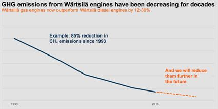Wartsila sets sight on ambitious emission reduction targets2