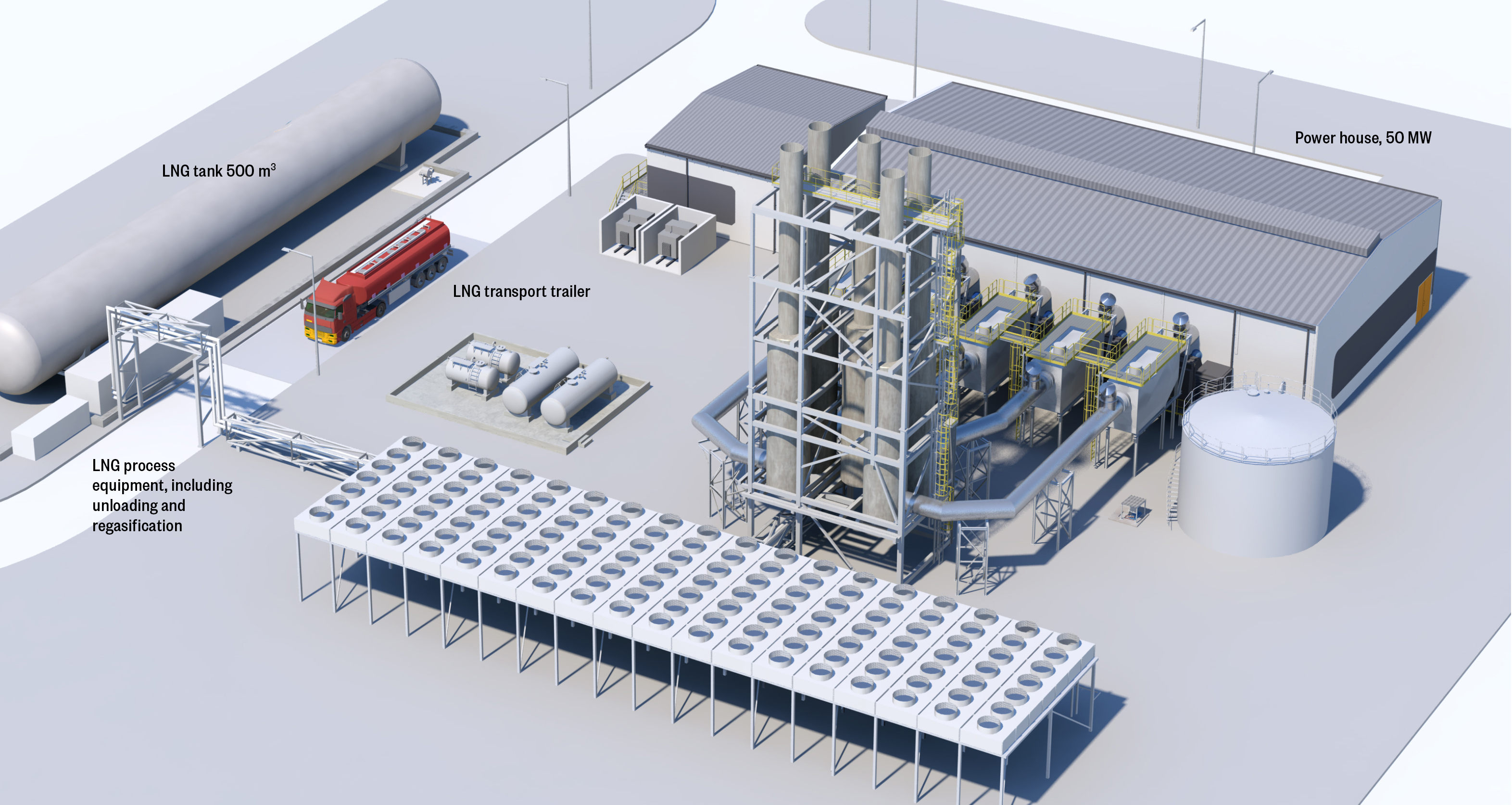 onsite lng backup system your guarantee against curtailment coal diagram 2 a w& 228;rtsil& 228; power plant combined