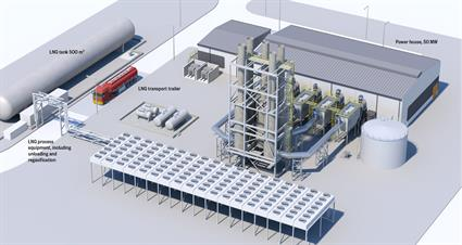 Fig. 2 - A Wärtsilä power plant combined with an LNG backup solution.