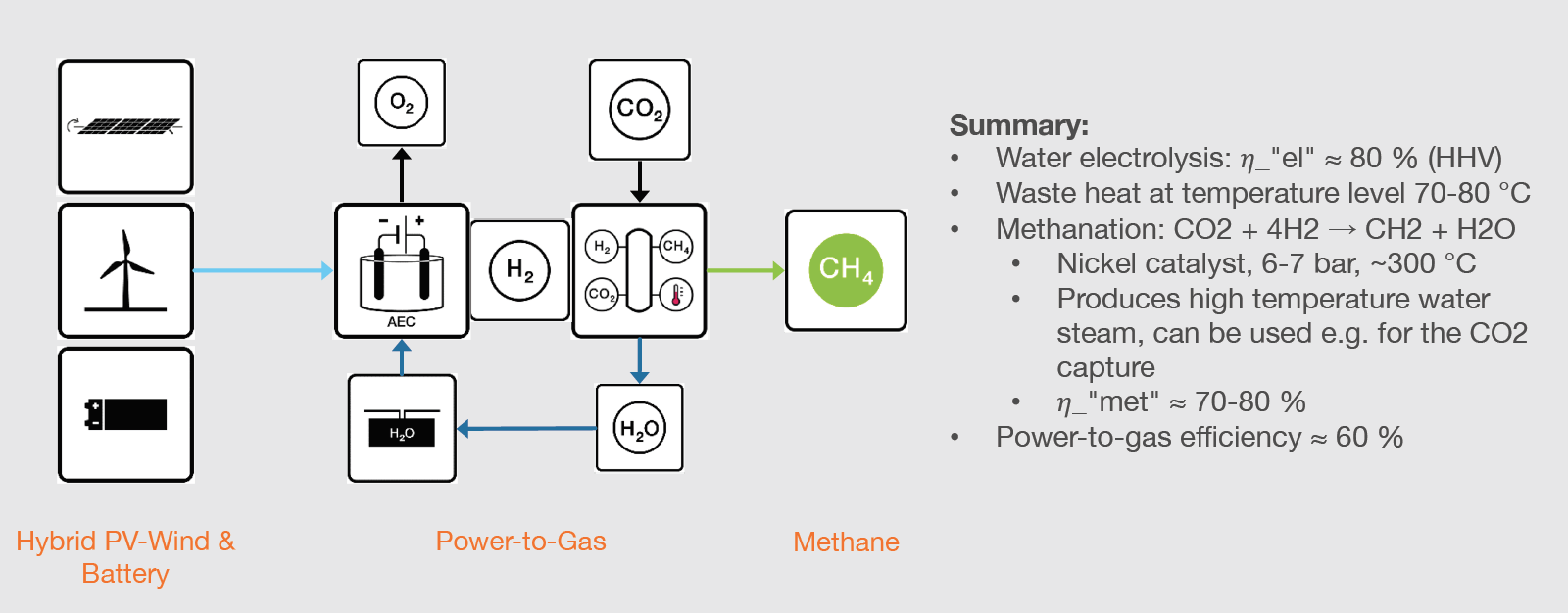 Synthetic fuels supporting Wartsilas vision of a 100 percent renewable energy future2