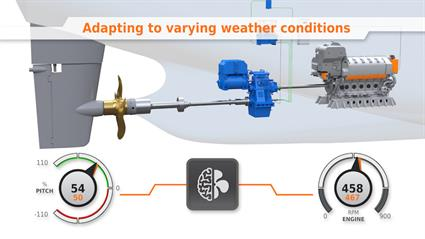 Introducing next-generation Propulsion Control by Wartsila5