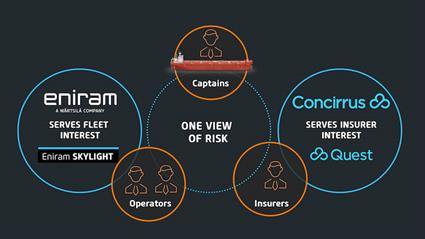 Skylight 3.0 and Concirrus The key to smart marine insurance2