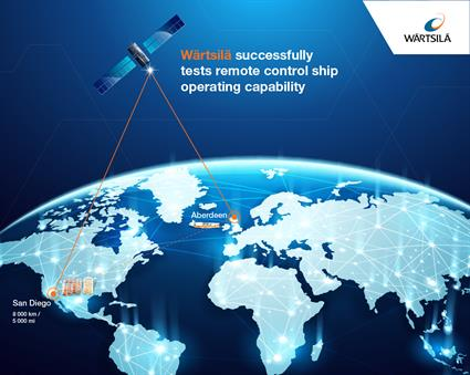 Wartsila remote controls an 80 m ship from 8000 km away2